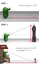 Smart Measure -3
