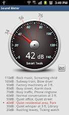 Sound Meter -2